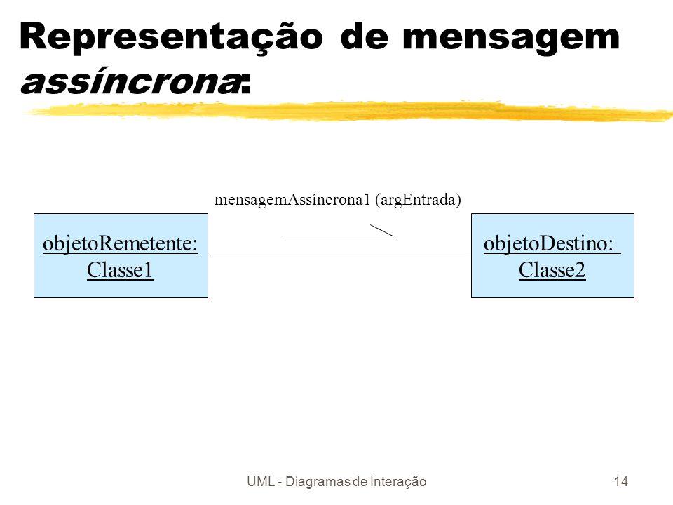 UML - Diagramas de Interação14 Representação de mensagem assíncrona: objetoRemetente: Classe1 objetoDestino: Classe2 mensagemAssíncrona1 (argEntrada)