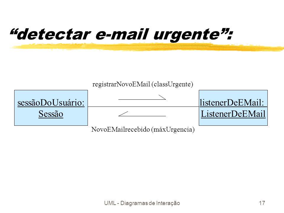 UML - Diagramas de Interação17 detectar e-mail urgente: sessãoDoUsuário: Sessão listenerDeEMail: ListenerDeEMail registrarNovoEMail (classUrgente) Nov