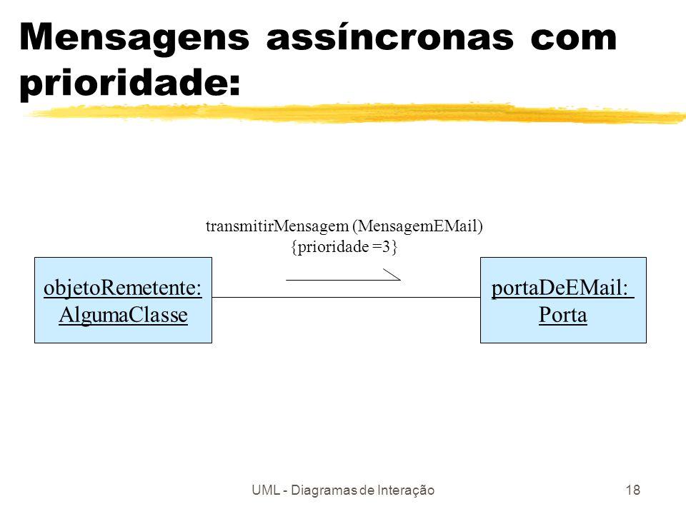 UML - Diagramas de Interação18 Mensagens assíncronas com prioridade: objetoRemetente: AlgumaClasse portaDeEMail: Porta transmitirMensagem (MensagemEMa