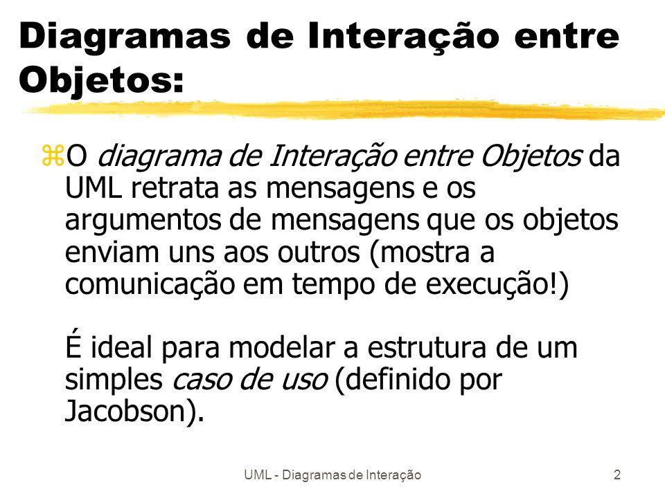 UML - Diagramas de Interação2 Diagramas de Interação entre Objetos: zO diagrama de Interação entre Objetos da UML retrata as mensagens e os argumentos