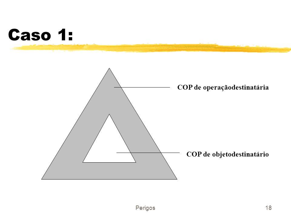 Perigos18 Caso 1: COP de operaçãodestinatária COP de objetodestinatário