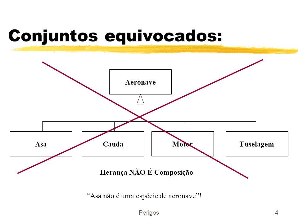 Perigos4 Conjuntos equivocados: Aeronave AsaCaudaFuselagemMotor Herança NÃO É Composição Asa não é uma espécie de aeronave!