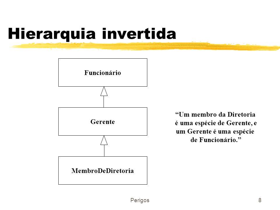 Perigos8 Hierarquia invertida MembroDeDiretoria Gerente Funcionário Um membro da Diretoria é uma espécie de Gerente, e um Gerente é uma espécie de Fun