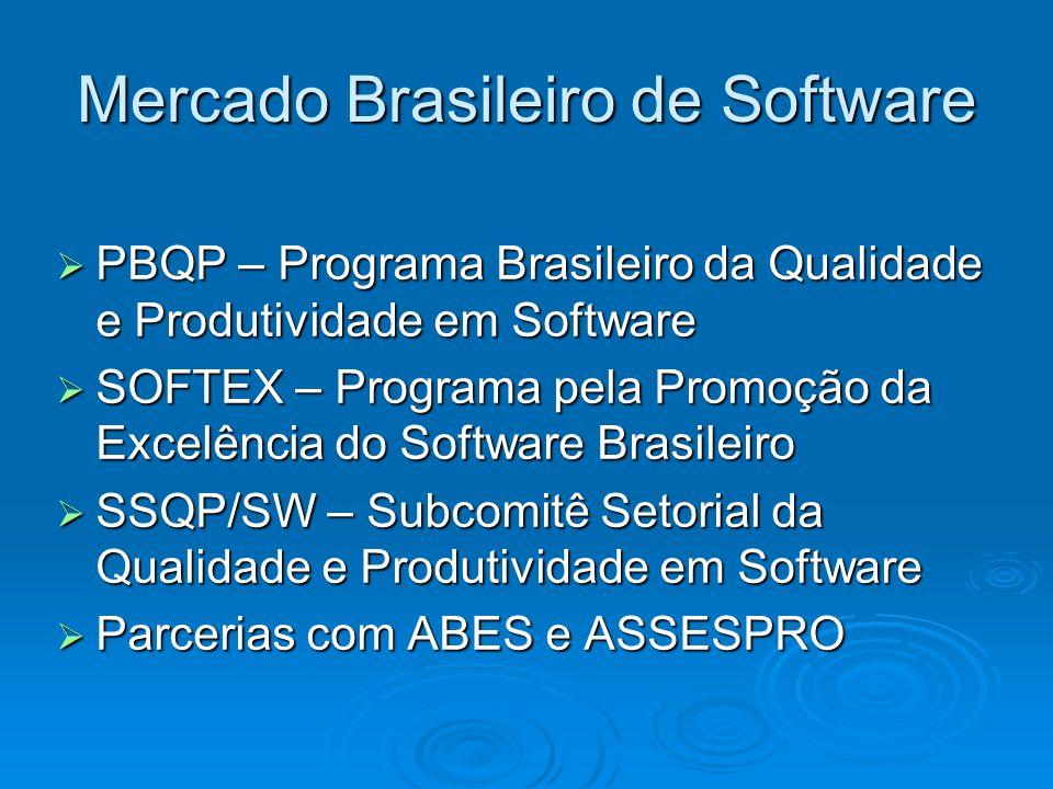 Mercado Brasileiro de Software PBQP – Programa Brasileiro da Qualidade e Produtividade em Software PBQP – Programa Brasileiro da Qualidade e Produtivi