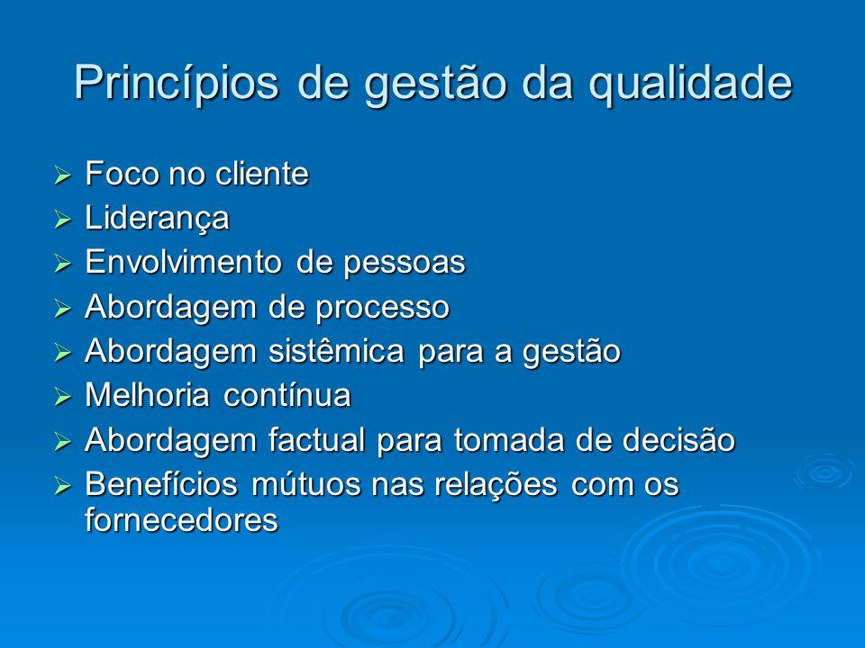 Princípios de gestão da qualidade Foco no cliente Foco no cliente Liderança Liderança Envolvimento de pessoas Envolvimento de pessoas Abordagem de pro