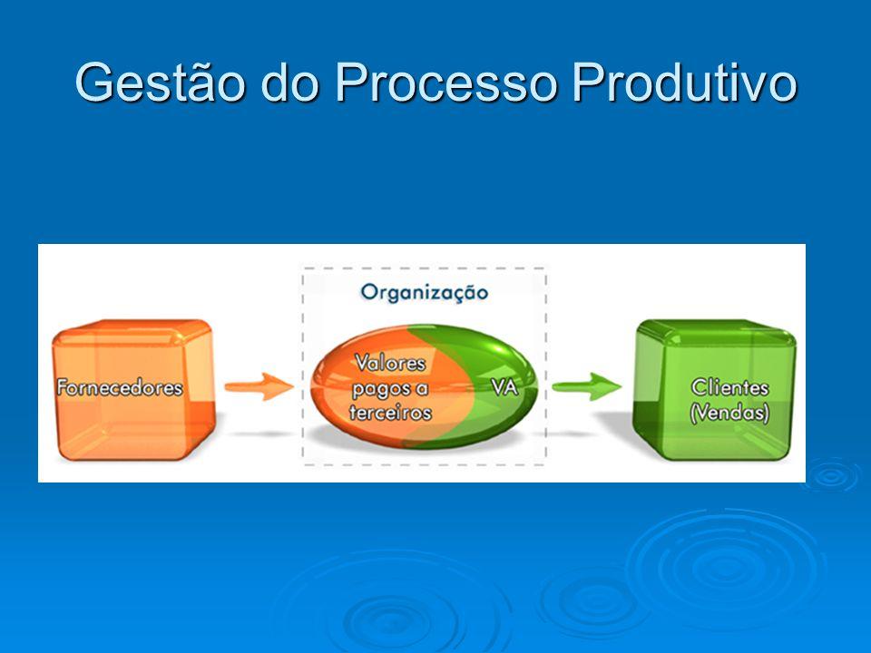 Mercado Brasileiro de Software PBQP – Programa Brasileiro da Qualidade e Produtividade em Software PBQP – Programa Brasileiro da Qualidade e Produtividade em Software SOFTEX – Programa pela Promoção da Excelência do Software Brasileiro SOFTEX – Programa pela Promoção da Excelência do Software Brasileiro SSQP/SW – Subcomitê Setorial da Qualidade e Produtividade em Software SSQP/SW – Subcomitê Setorial da Qualidade e Produtividade em Software Parcerias com ABES e ASSESPRO Parcerias com ABES e ASSESPRO