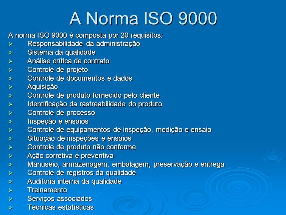 ISO 9000:2000 Dividida em 8 capítulos: Objetivo Objetivo Referência normativa Referência normativa Termos e definições Termos e definições Sistema da qualidade Sistema da qualidade Responsabilidade da Administração Responsabilidade da Administração Administração de recursos Administração de recursos Realização do produto/ serviço Realização do produto/ serviço Medição, análise e melhoria Medição, análise e melhoria