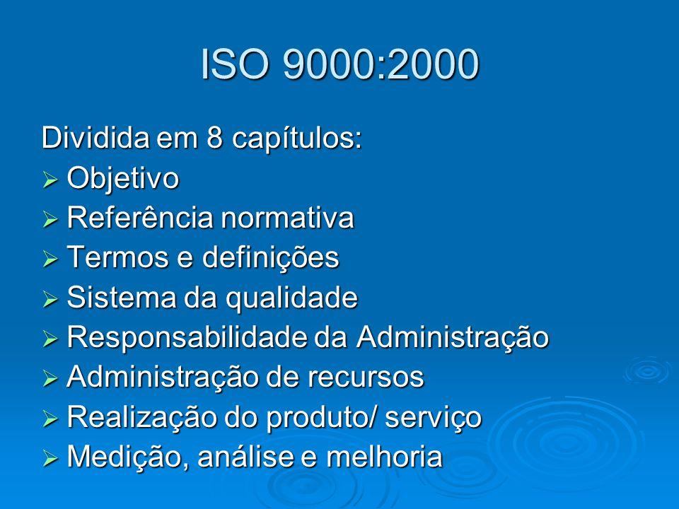 ISO 9000:2000 Dividida em 8 capítulos: Objetivo Objetivo Referência normativa Referência normativa Termos e definições Termos e definições Sistema da