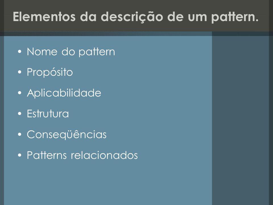 Elementos da descrição de um pattern. Nome do pattern Propósito Aplicabilidade Estrutura Conseqüências Patterns relacionados