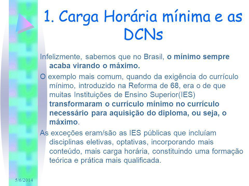 5/6/2014 1. Carga Horária mínima e as DCNs Infelizmente, sabemos que no Brasil, o mínimo sempre acaba virando o máximo. O exemplo mais comum, quando d