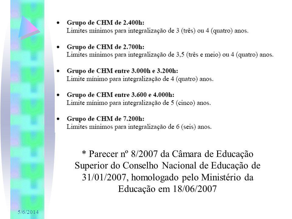 5/6/2014 * Parecer nº 8/2007 da Câmara de Educação Superior do Conselho Nacional de Educação de 31/01/2007, homologado pelo Ministério da Educação em