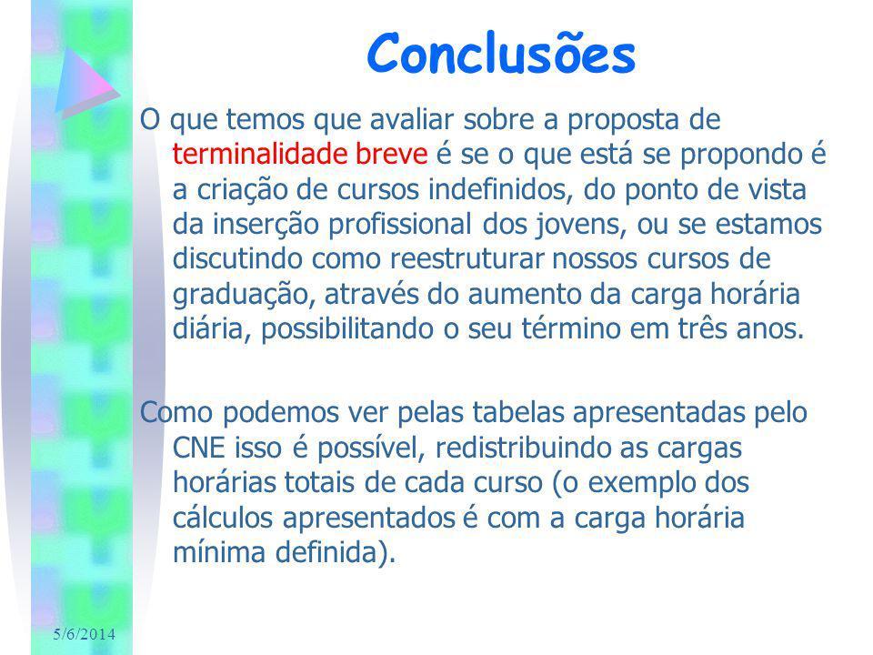 5/6/2014 Conclusões O que temos que avaliar sobre a proposta de terminalidade breve é se o que está se propondo é a criação de cursos indefinidos, do
