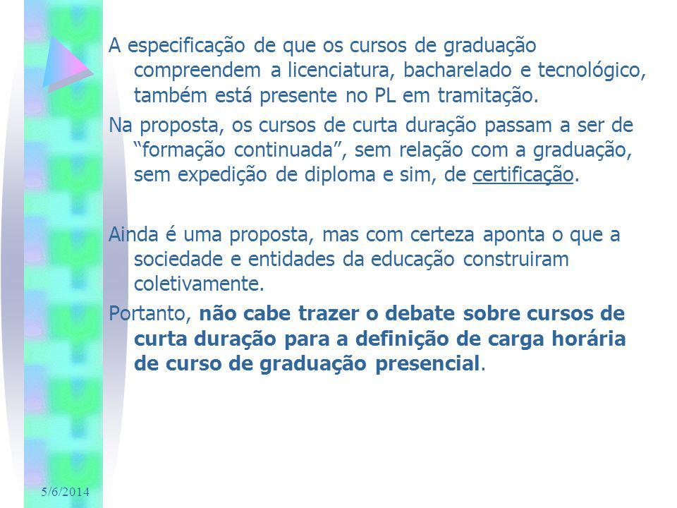 5/6/2014 A especificação de que os cursos de graduação compreendem a licenciatura, bacharelado e tecnológico, também está presente no PL em tramitação.