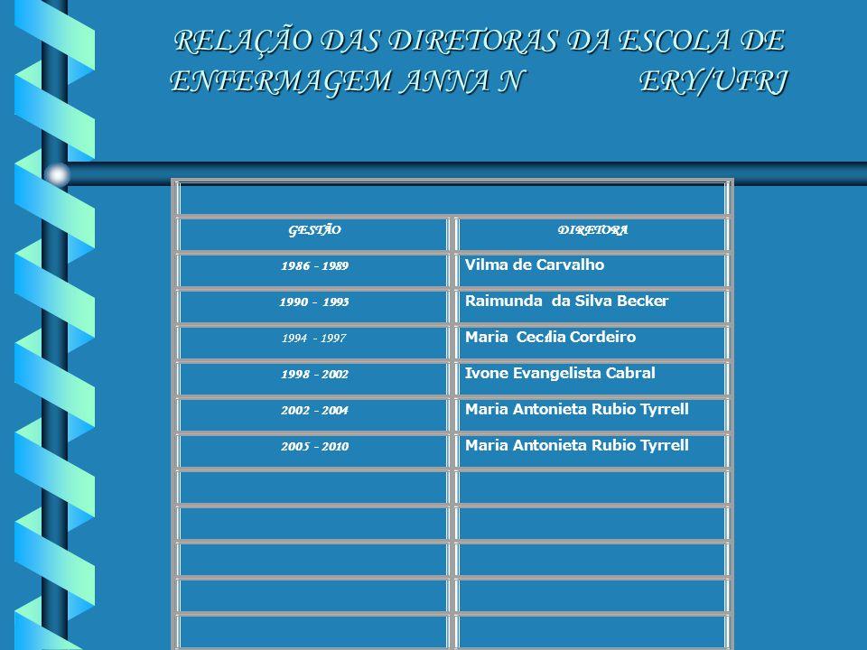 RELAÇÃO DAS DIRETORAS DA ESCOLA DE ENFERMAGEM ANNA N ERY/UFRJ GESTÃODIRETORA 1986 - 1989 Vilma de Carvalho 1990 - 1993 Raimunda da Silva Becker 1994 -