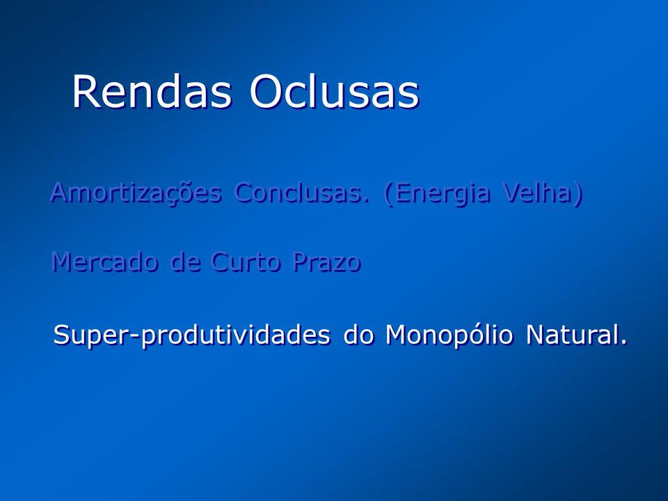 Rendas Oclusas Amortizações Conclusas. (Energia Velha) Mercado de Curto Prazo Super-produtividades do Monopólio Natural.