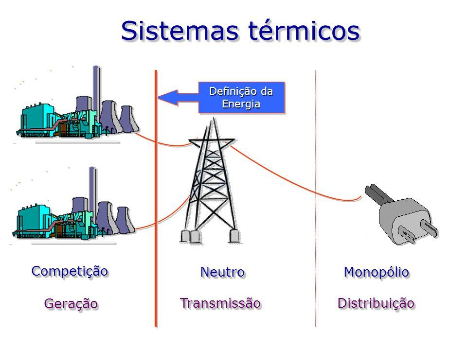 CompetiçãoCompetição NeutroNeutroMonopólioMonopólio Sistemas térmicos GeraçãoGeração TransmissãoTransmissãoDistribuiçãoDistribuição Definição da Energ