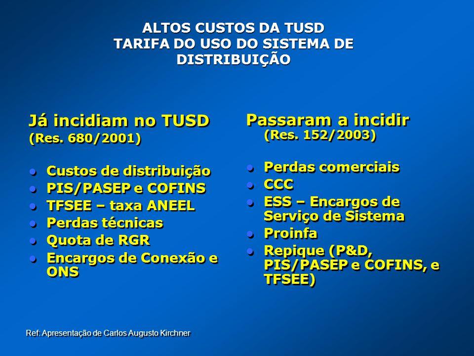 ALTOS CUSTOS DA TUSD TARIFA DO USO DO SISTEMA DE DISTRIBUIÇÃO Já incidiam no TUSD (Res. 680/2001) Custos de distribuição PIS/PASEP e COFINS TFSEE – ta