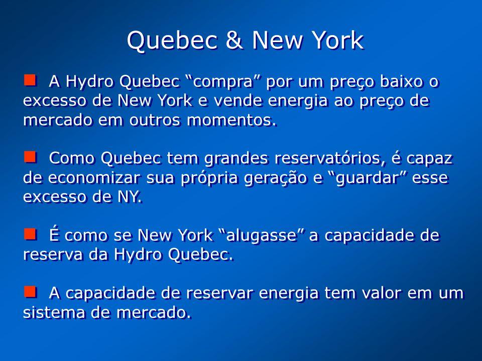 Quebec & New York A Hydro Quebec compra por um preço baixo o excesso de New York e vende energia ao preço de mercado em outros momentos. Como Quebec t