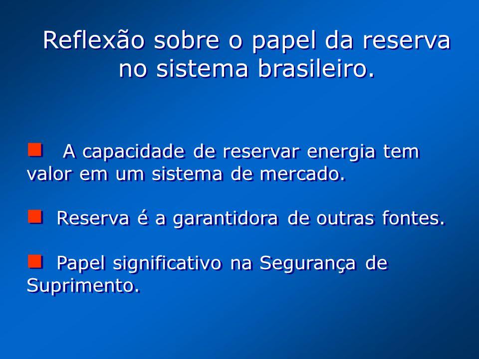 Reflexão sobre o papel da reserva no sistema brasileiro. A capacidade de reservar energia tem valor em um sistema de mercado. Reserva é a garantidora