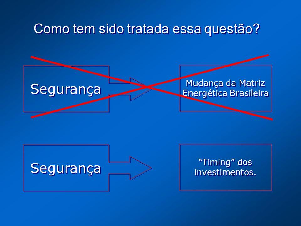 Como tem sido tratada essa questão? Segurança Mudança da Matriz Energética Brasileira Segurança Timing dos investimentos.