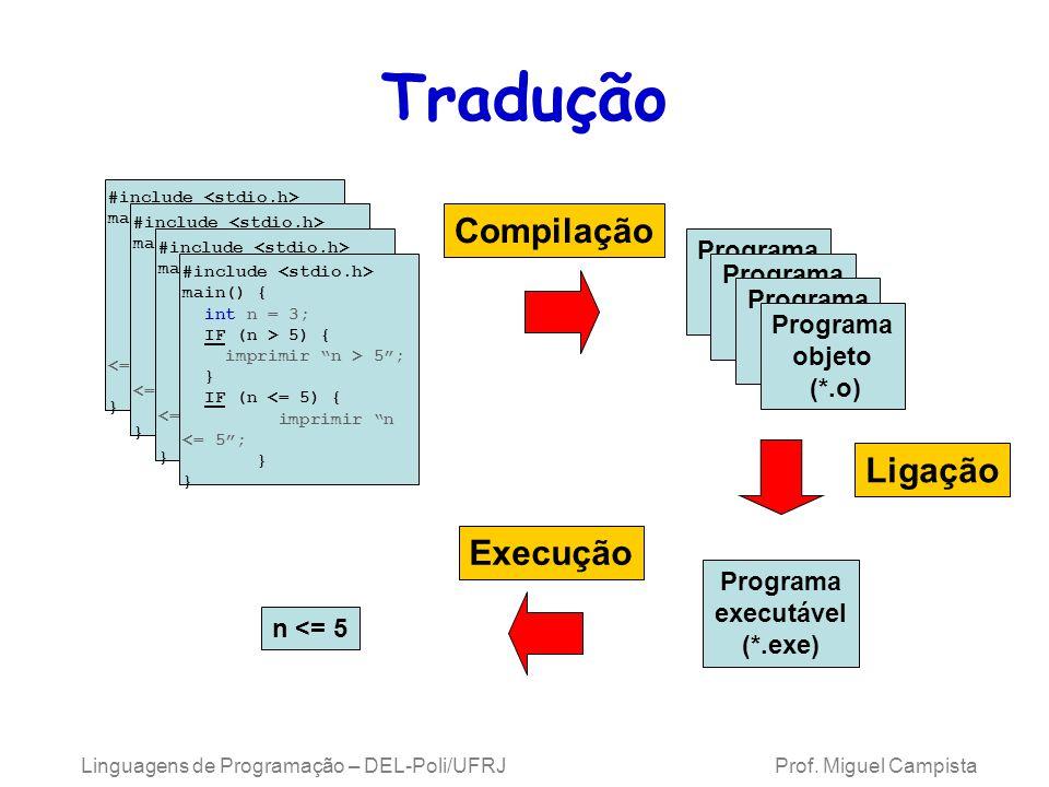 Linguagens de Programação – DEL-Poli/UFRJ Prof. Miguel Campista Tradução #include main() { int n = 3; IF (n > 5) { imprimir n > 5; } IF (n <= 5) { imp