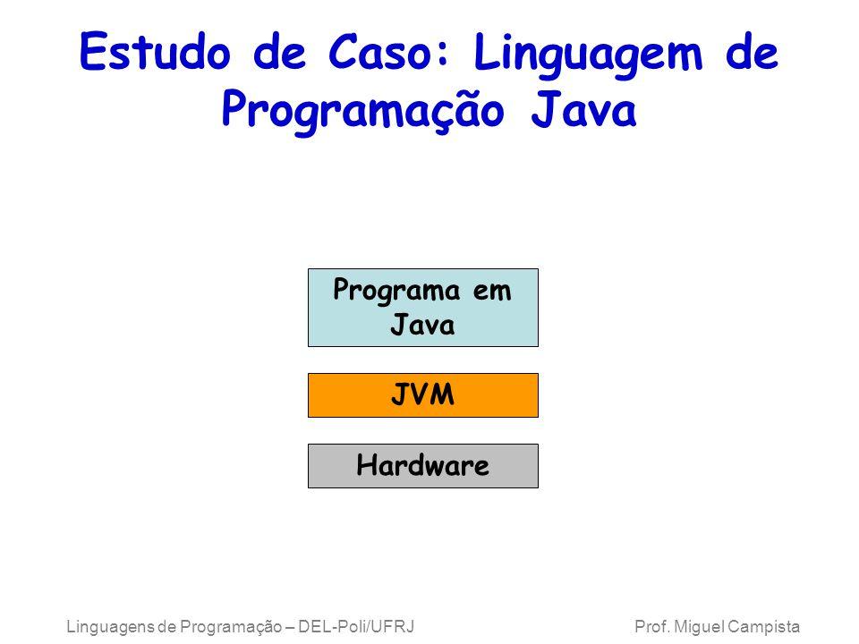 Linguagens de Programação – DEL-Poli/UFRJ Prof. Miguel Campista Estudo de Caso: Linguagem de Programação Java Hardware JVM Programa em Java