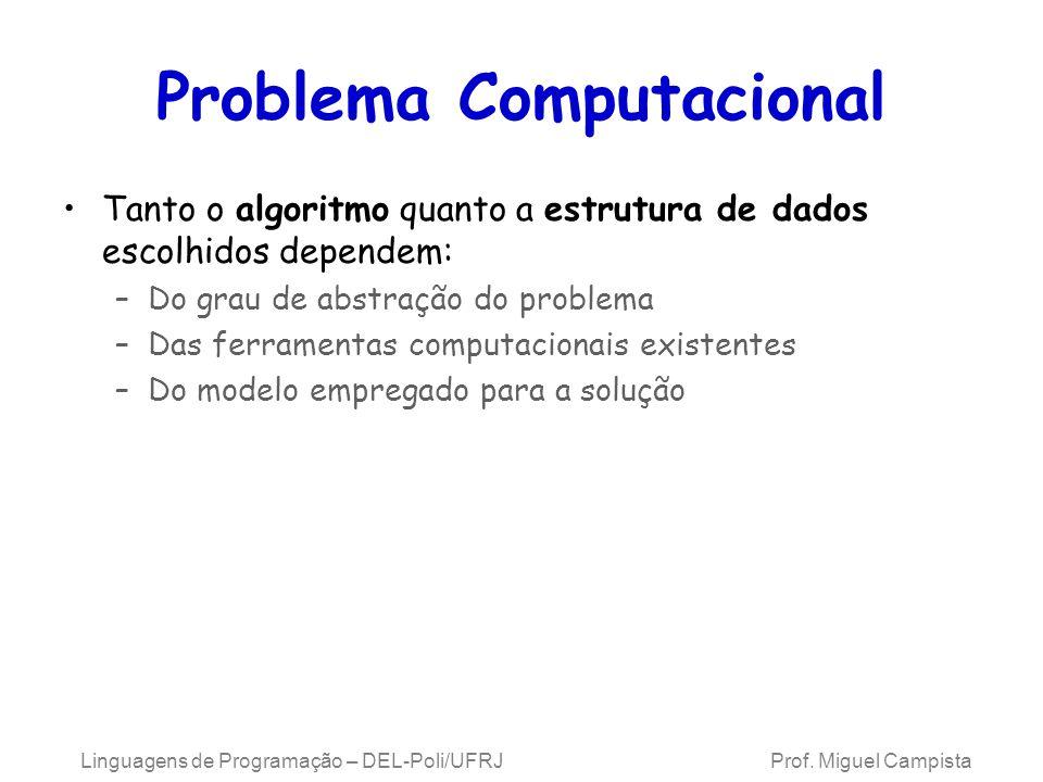 Linguagens de Programação – DEL-Poli/UFRJ Prof. Miguel Campista Problema Computacional Tanto o algoritmo quanto a estrutura de dados escolhidos depend