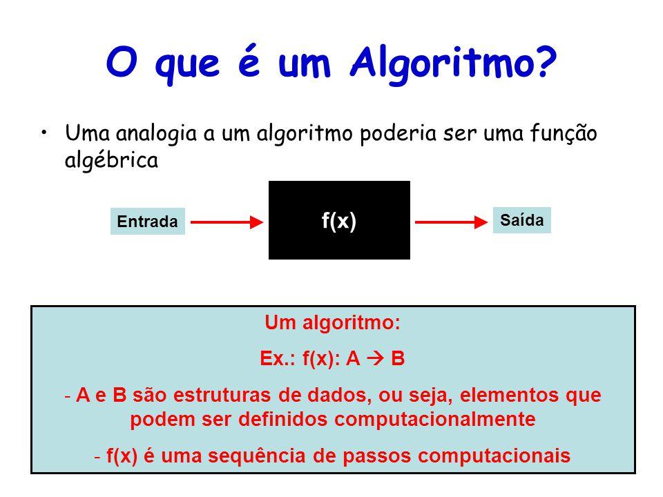 Linguagens de Programação – DEL-Poli/UFRJ Prof. Miguel Campista O que é um Algoritmo? Uma analogia a um algoritmo poderia ser uma função algébrica f(x