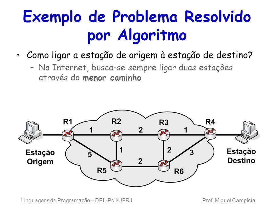 Linguagens de Programação – DEL-Poli/UFRJ Prof. Miguel Campista Exemplo de Problema Resolvido por Algoritmo Como ligar a estação de origem à estação d