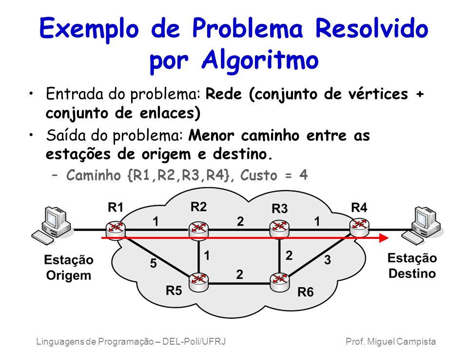 Linguagens de Programação – DEL-Poli/UFRJ Prof. Miguel Campista Exemplo de Problema Resolvido por Algoritmo Entrada do problema: Rede (conjunto de vér