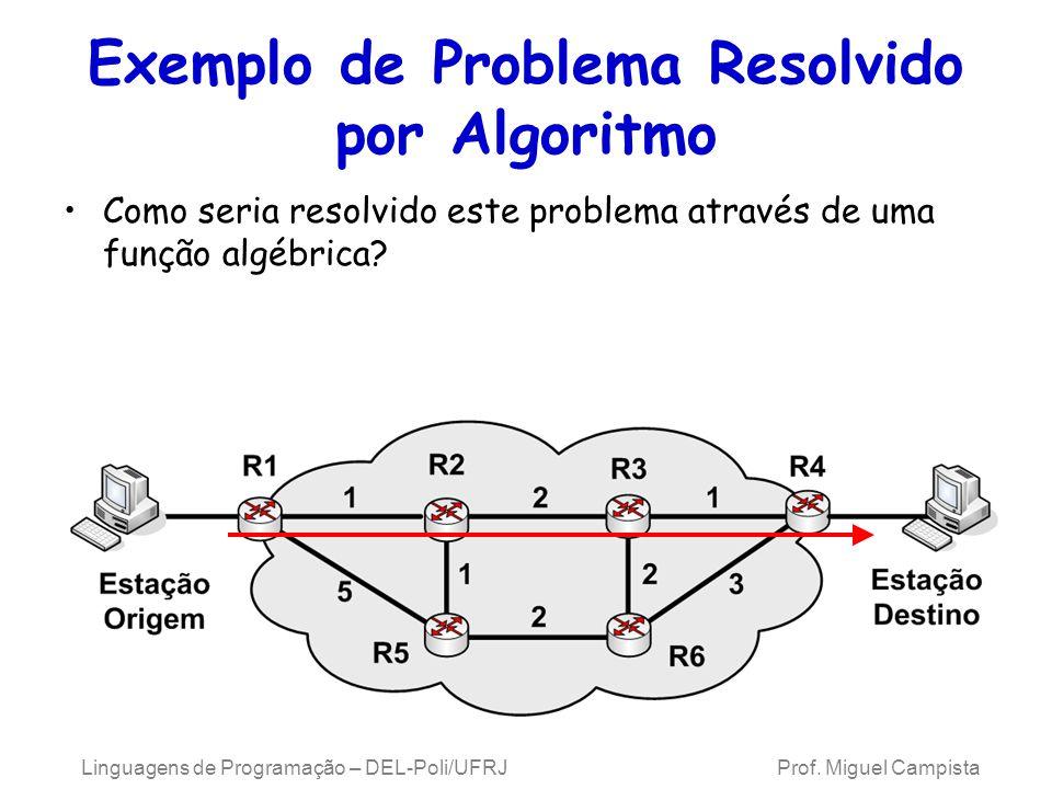 Linguagens de Programação – DEL-Poli/UFRJ Prof. Miguel Campista Exemplo de Problema Resolvido por Algoritmo Como seria resolvido este problema através