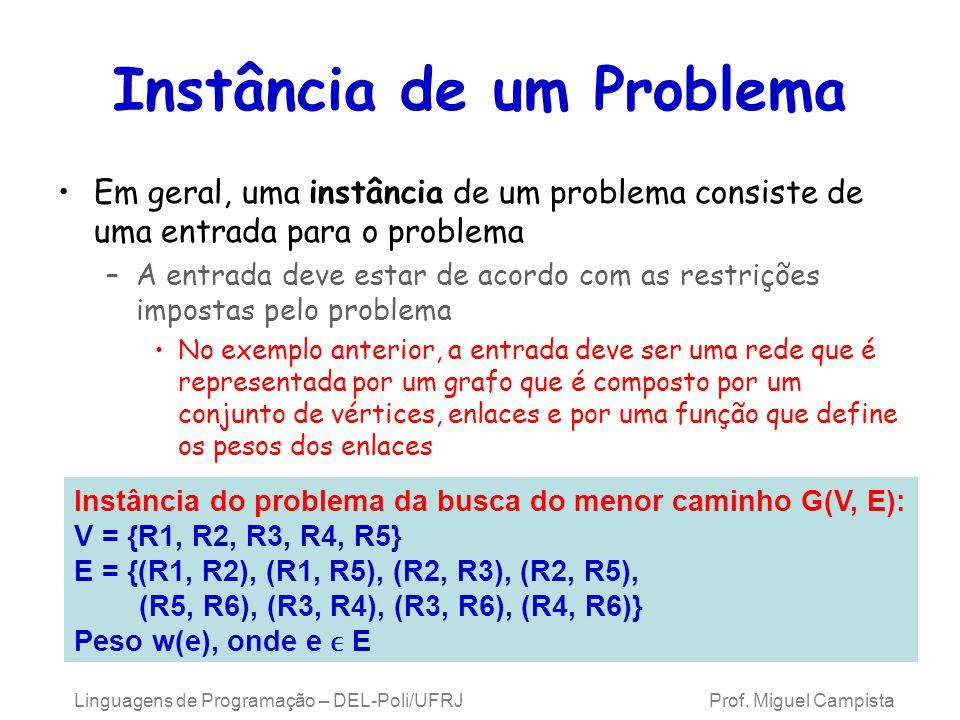 Linguagens de Programação – DEL-Poli/UFRJ Prof. Miguel Campista Instância de um Problema Em geral, uma instância de um problema consiste de uma entrad