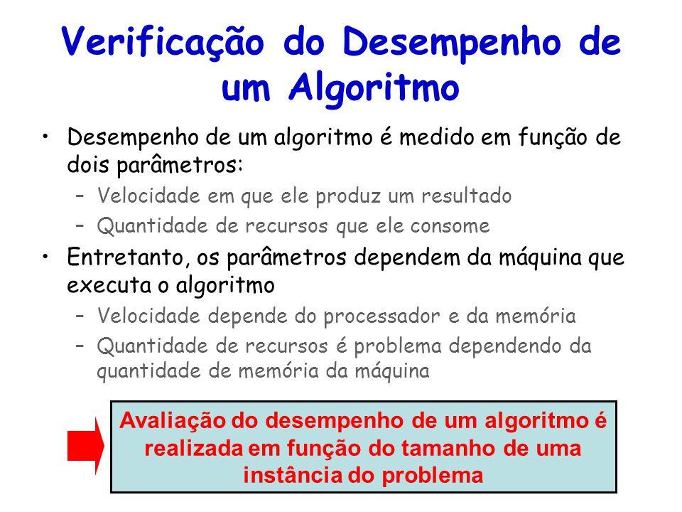 Linguagens de Programação – DEL-Poli/UFRJ Prof. Miguel Campista Verificação do Desempenho de um Algoritmo Desempenho de um algoritmo é medido em funçã