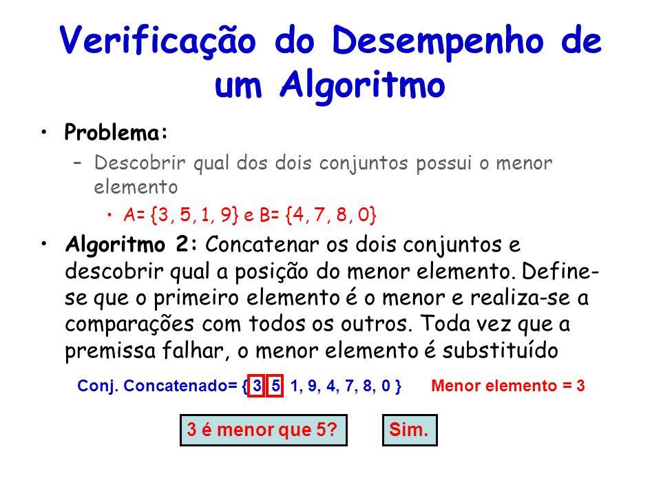Linguagens de Programação – DEL-Poli/UFRJ Prof. Miguel Campista Verificação do Desempenho de um Algoritmo Problema: –Descobrir qual dos dois conjuntos