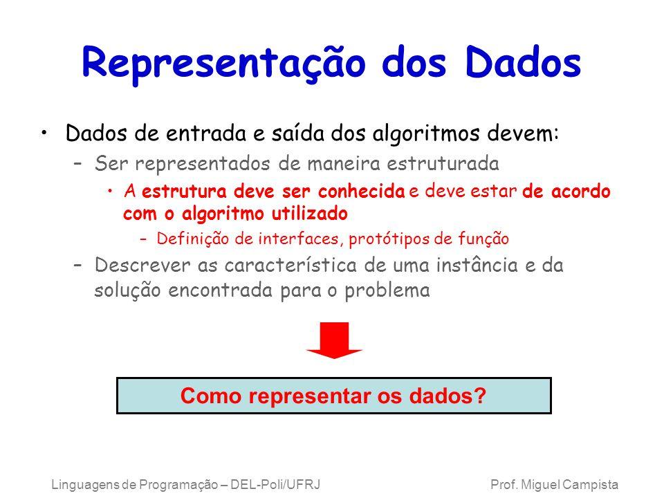 Linguagens de Programação – DEL-Poli/UFRJ Prof. Miguel Campista Representação dos Dados Dados de entrada e saída dos algoritmos devem: –Ser representa