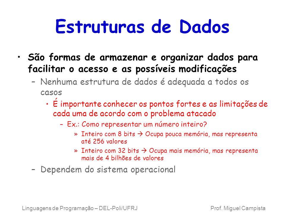 Linguagens de Programação – DEL-Poli/UFRJ Prof. Miguel Campista Estruturas de Dados São formas de armazenar e organizar dados para facilitar o acesso