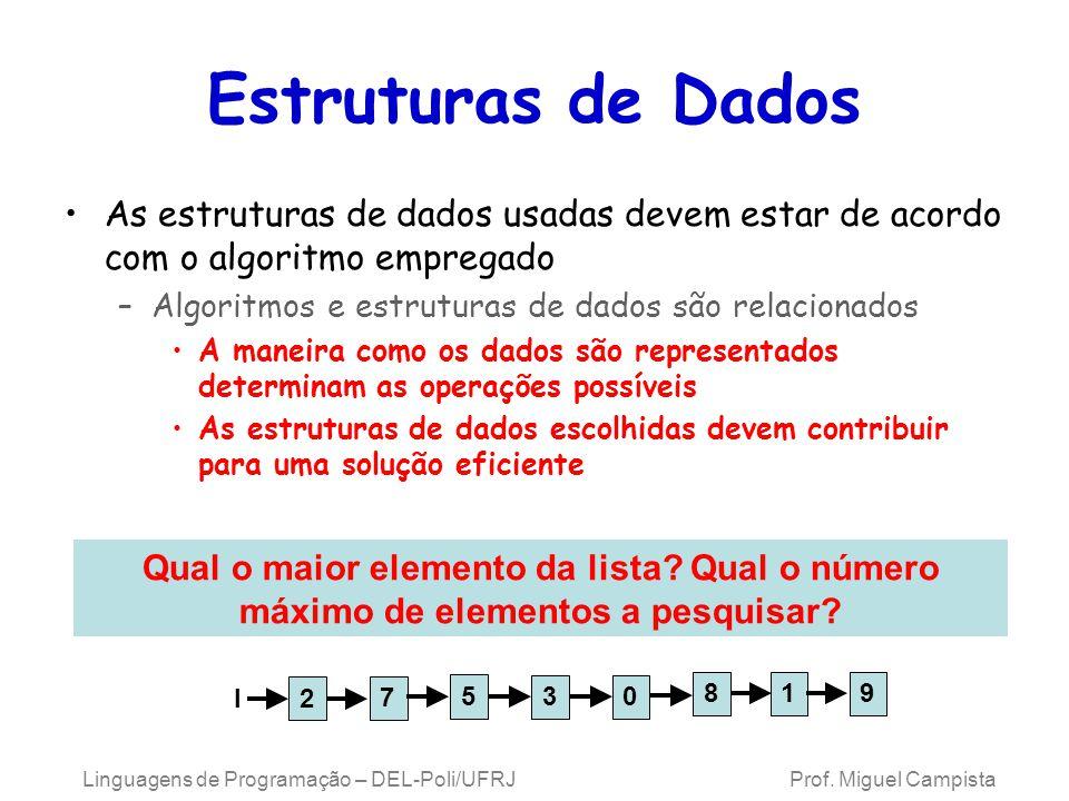 Linguagens de Programação – DEL-Poli/UFRJ Prof. Miguel Campista Estruturas de Dados As estruturas de dados usadas devem estar de acordo com o algoritm