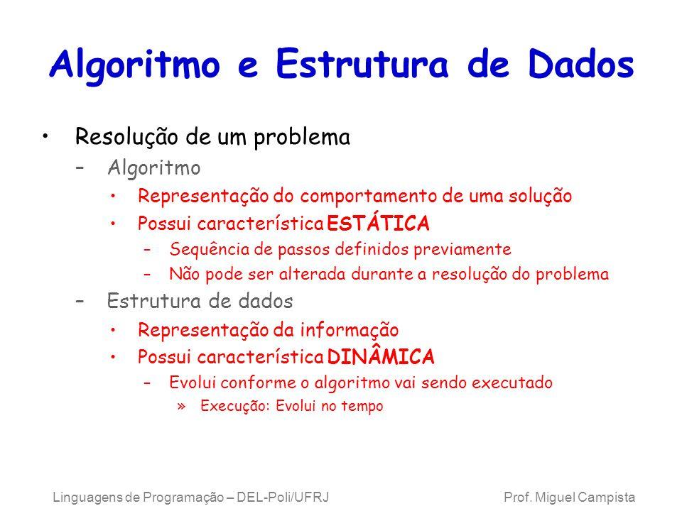 Linguagens de Programação – DEL-Poli/UFRJ Prof. Miguel Campista Algoritmo e Estrutura de Dados Resolução de um problema –Algoritmo Representação do co
