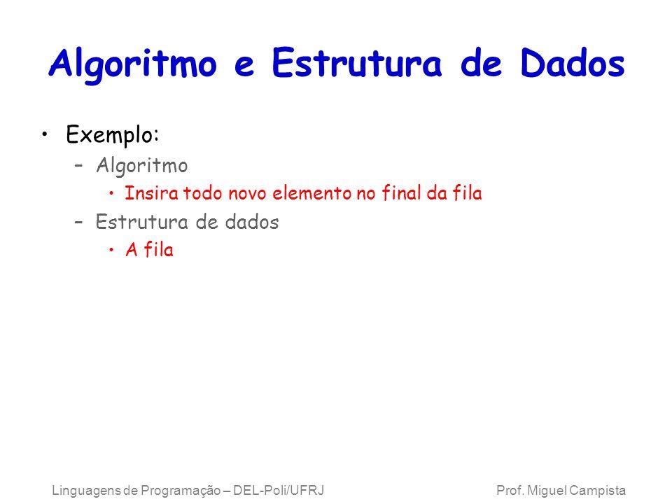 Linguagens de Programação – DEL-Poli/UFRJ Prof. Miguel Campista Algoritmo e Estrutura de Dados Exemplo: –Algoritmo Insira todo novo elemento no final