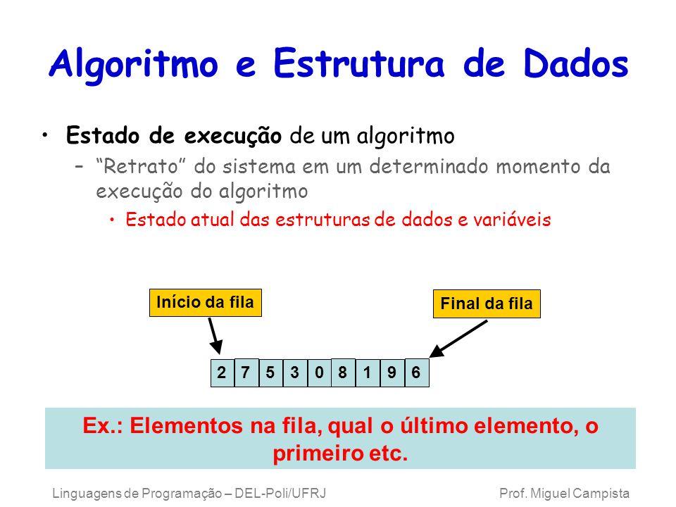 Linguagens de Programação – DEL-Poli/UFRJ Prof. Miguel Campista Algoritmo e Estrutura de Dados Estado de execução de um algoritmo –Retrato do sistema