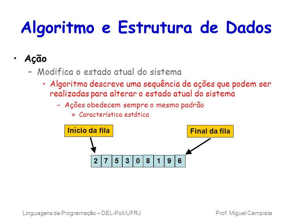 Linguagens de Programação – DEL-Poli/UFRJ Prof. Miguel Campista Algoritmo e Estrutura de Dados Ação –Modifica o estado atual do sistema Algoritmo desc