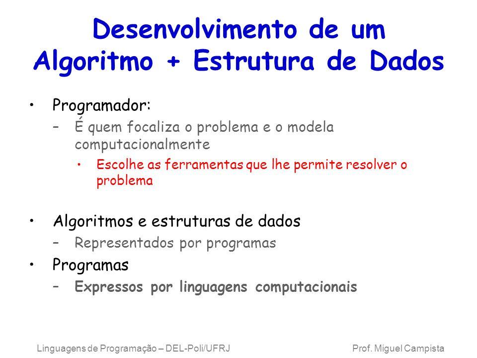 Linguagens de Programação – DEL-Poli/UFRJ Prof. Miguel Campista Desenvolvimento de um Algoritmo + Estrutura de Dados Programador: –É quem focaliza o p