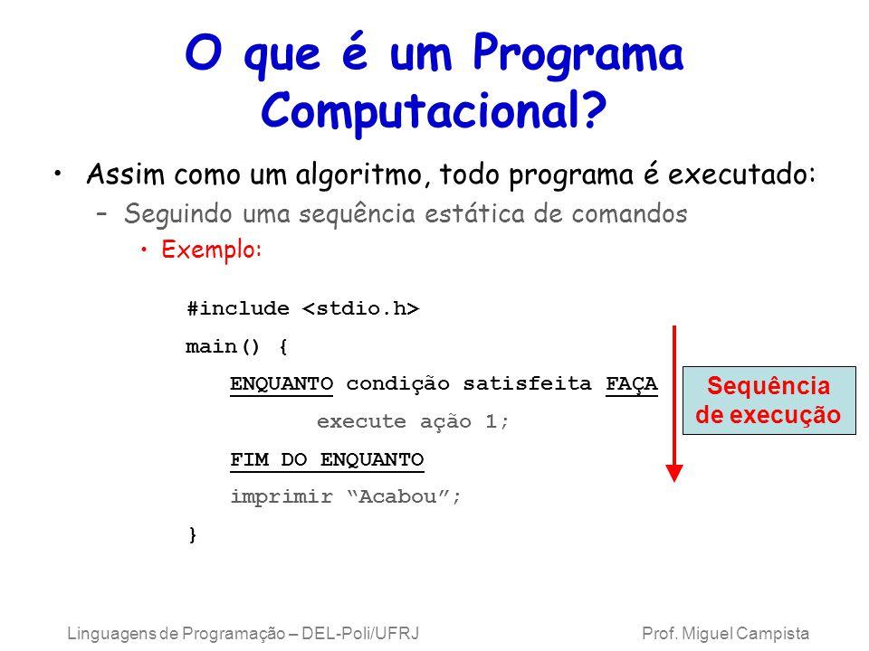 Linguagens de Programação – DEL-Poli/UFRJ Prof. Miguel Campista O que é um Programa Computacional? Assim como um algoritmo, todo programa é executado: