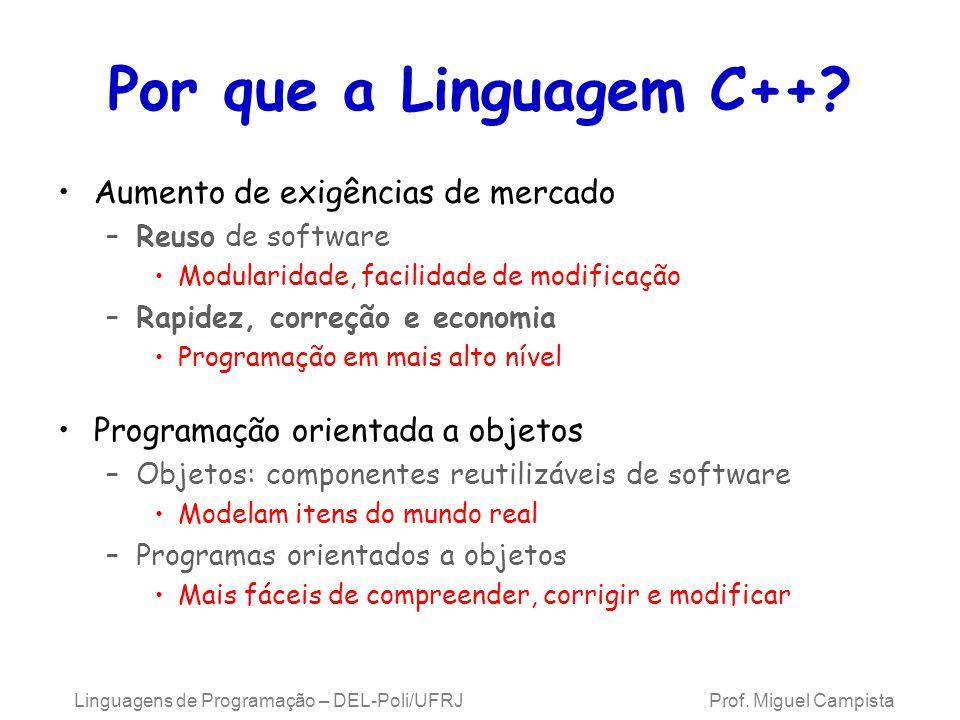 Linguagens de Programação – DEL-Poli/UFRJ Prof. Miguel Campista Por que a Linguagem C++? Aumento de exigências de mercado –Reuso de software Modularid