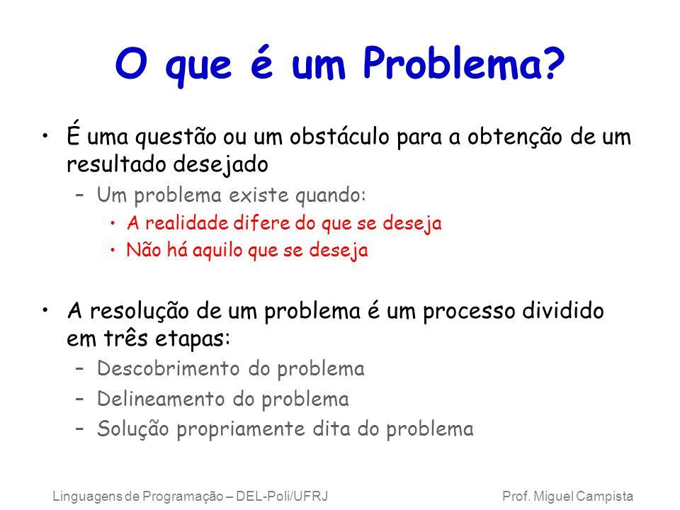 Linguagens de Programação – DEL-Poli/UFRJ Prof. Miguel Campista O que é um Problema? É uma questão ou um obstáculo para a obtenção de um resultado des
