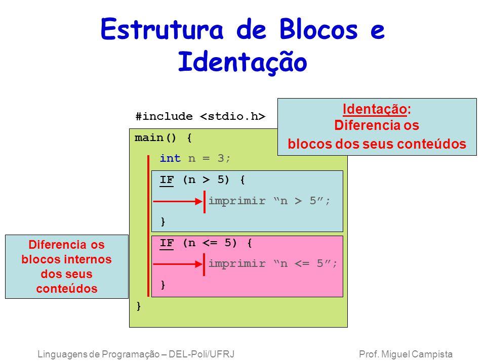 Linguagens de Programação – DEL-Poli/UFRJ Prof. Miguel Campista Estrutura de Blocos e Identação Identação: Diferencia os blocos dos seus conteúdos Dif