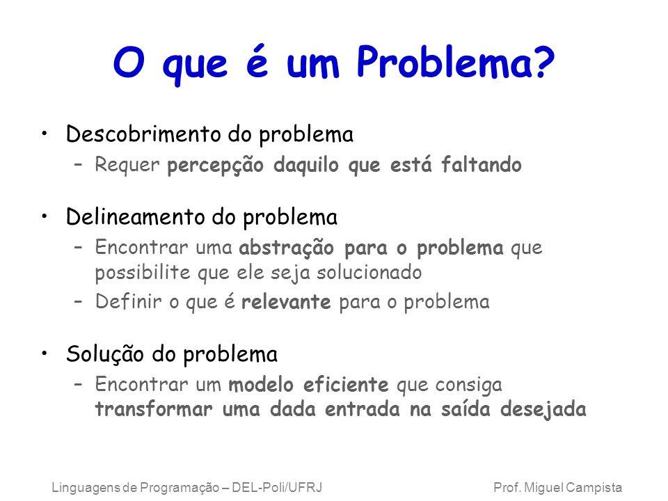 Linguagens de Programação – DEL-Poli/UFRJ Prof. Miguel Campista O que é um Problema? Descobrimento do problema –Requer percepção daquilo que está falt