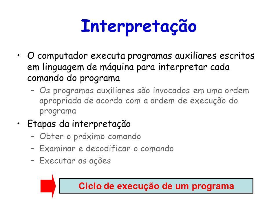 Linguagens de Programação – DEL-Poli/UFRJ Prof. Miguel Campista Interpretação O computador executa programas auxiliares escritos em linguagem de máqui