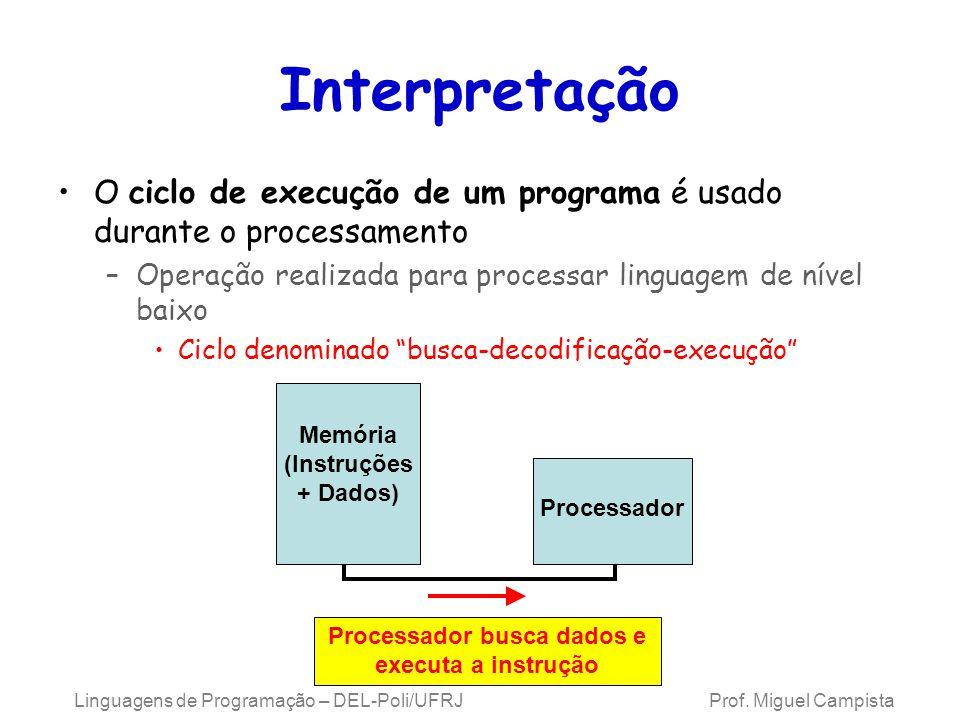 Linguagens de Programação – DEL-Poli/UFRJ Prof. Miguel Campista Interpretação O ciclo de execução de um programa é usado durante o processamento –Oper