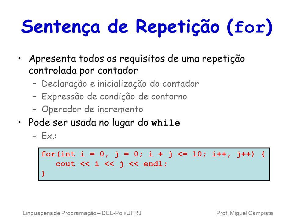 Linguagens de Programação – DEL-Poli/UFRJ Prof. Miguel Campista Sentença de Repetição ( for ) Apresenta todos os requisitos de uma repetição controlad